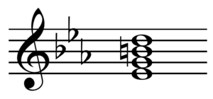 Nondominant seventh chord - Image: III+7M chord in C minor