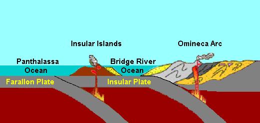 Insular Omineca arcs