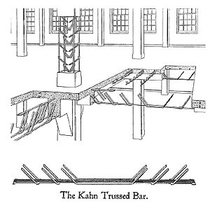 Kahn system - Kahn trussed bar from 1904 catalogue of the Trussed Concrete Steel Company