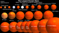 Largest known stars.png