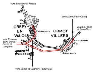 Fichier Ligne d 27Ormoy Villers  C3 A0 Boves  gares d 27Ormoy et Cr C3 A9py furthermore Fichier Regular star polygon 31 3 further Fichier Royle graph 2 likewise Fichier Thread rolling 3 die likewise Fichier Inductor h wikisch. on tant navigation
