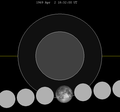Lunar eclipse chart close-1969Apr02.png