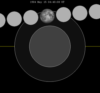 Lunar eclipse chart close-1984May15.png