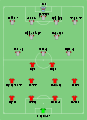 Man Utd vs Bayern Munich 1999-05-26 ru.svg