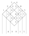 Moltiplicazione araba FP 1.png