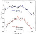 Near-infrared spectrum of the brown dwarf object 2M1207 and GPCC.jpg