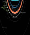 Neptunian rings-pl.png