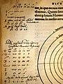Nicolai Copernici Torinensis De revolutionibus orbium coelestium - Détail 1.jpg