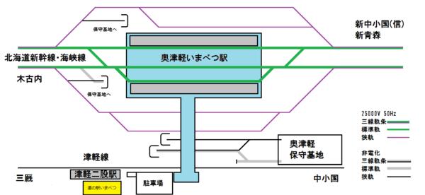 奥津軽いまべつ駅とは - goo Wikipedia (ウィキペディア)