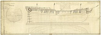 HMS Pegasus (1776) - Image: PEGASUS 1776 RMG J5009