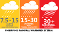 Philippine Rainfall Warning System.png