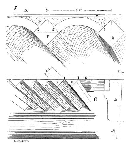 Dictionnaire raisonné de l\'architecture française du XIe au XVIe ...