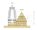 Plan-temple-konarak.png