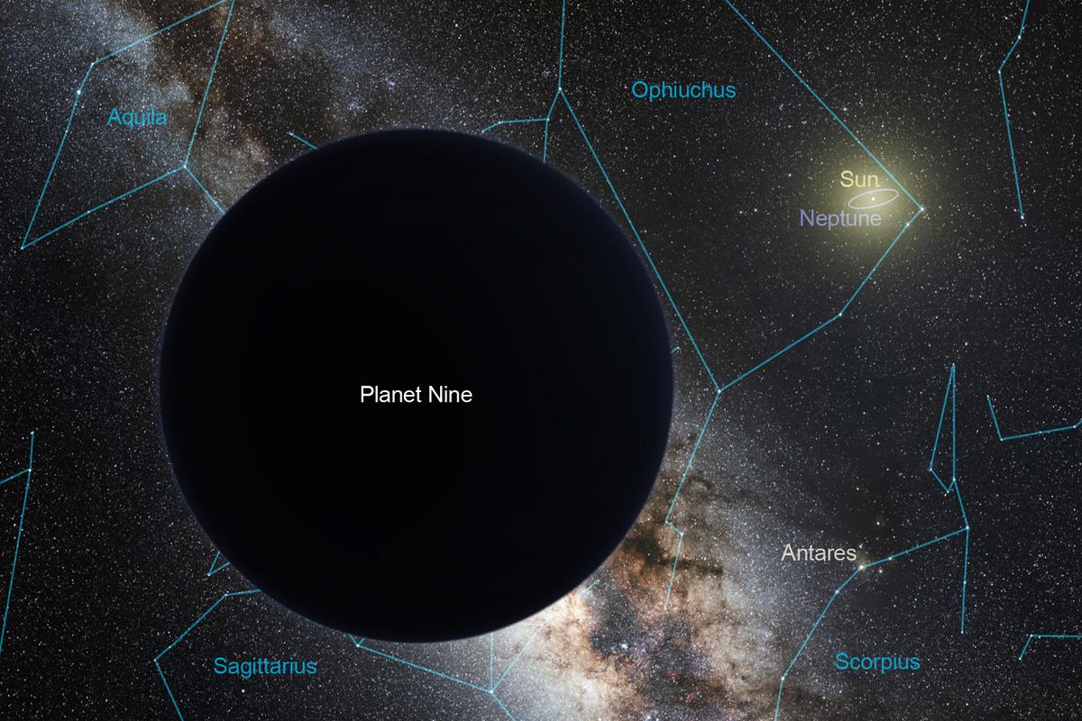 Planet Neun Wikipedia