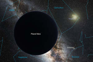 Planet Nine - Image: Planet nine artistic plain labeled