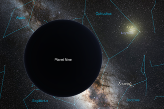 Planet Nine - Image: Planet nine artistic plain labeled