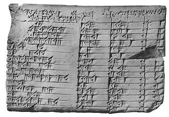Pythagoreanism - The Plimpton 322 tablet records Pythagorean triples from Babylonian times.