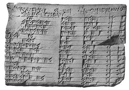 The Plimpton 322 tablet records Pythagorean triples from Babylonian times. Plimpton 322.jpg