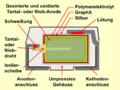 Polymer-Ta-Nb-Chip-gesintert.png