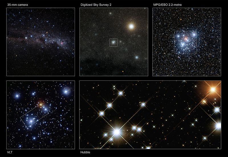 Locating the Jewel Box cluster adjacent to the Southern cross.