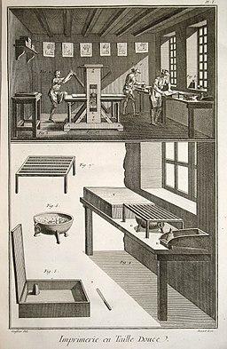 Recueil de planches, sur les sciences, les arts libéraux, et les arts méchaniques - avec leur explication MSL