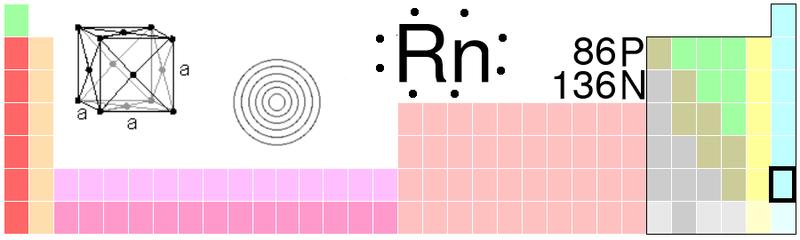 מהו הסיכון בחשיפה ונשימה של גז ראדון ?