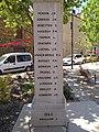 Saint-Vérand (Rhône) - Monument aux morts 4 (juil 2019).jpg