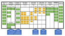 Sample Kanban Board.png
