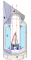 Schema-telescope-ISO.png