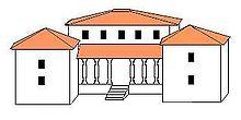 Schema di villa porticata
