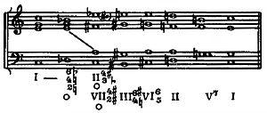 Schoenberg-example-025.jpg