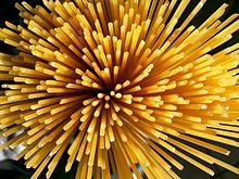 Spaghetti (sezione)