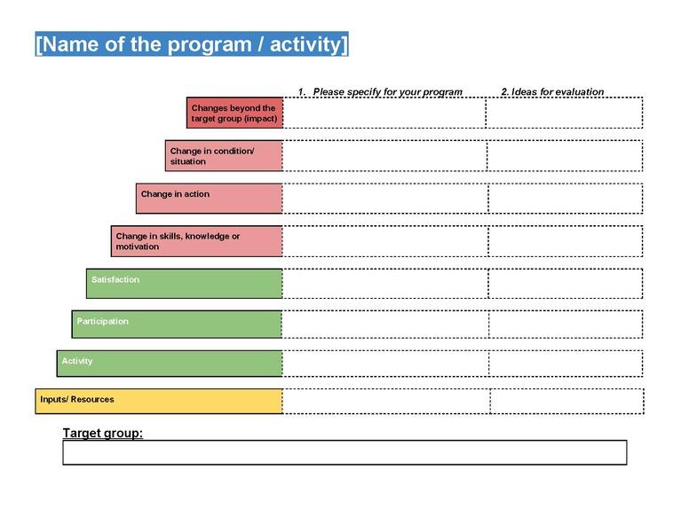 File:Staircase logic model - editable.pdf