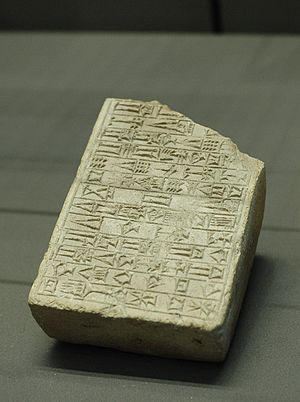 "Movable type - Brick ""stamp mold"" for the King of Larsa, Sin-Iddinam. (for Sun God, Utu, foundation deposit of temple)"