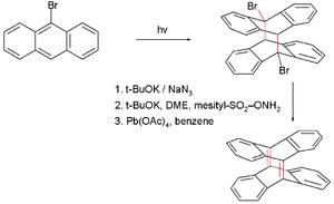 Pyramidal alkene - Figure 3. Tetradehydrodianthracene synthesis