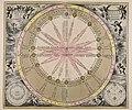 Theoria Solis per eccentricum sine epicyclo - CBT 5870124.jpg