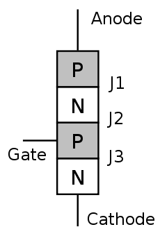 Layer Diagram of Thyristor