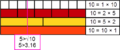 Unusual number Cuisenaire rods 10.png