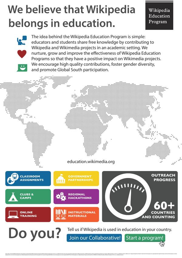 Wikimedia Education Project