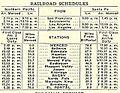 Yosemite Valley Railroad schedule 1915-1916.JPG