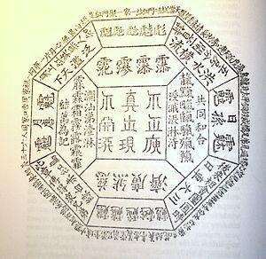 Tiandihui - Hongmen seal, 19th century Guangdong