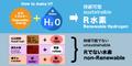 水素のとりだし方法.png