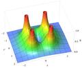 Anti-Helmholtz-coil-field-3D.png