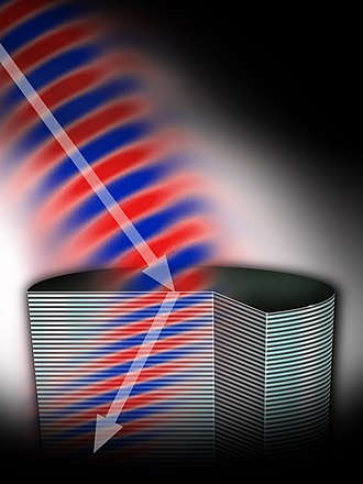Negative-index metamaterial - A negative-index metamaterial causes light to refract, or bend, differently than in more common positive-index materials such as glass lenses