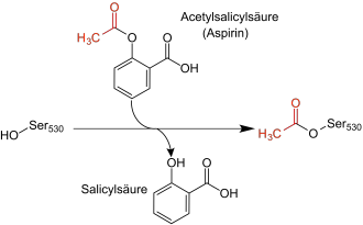 Aspirin ibuprofen zwischen zeitabstand und Wechselwirkungs