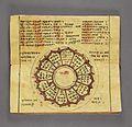 Book of Drawings LACMA M.82.169.12.jpg