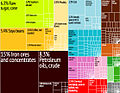 Brazil Export Treemap.jpg
