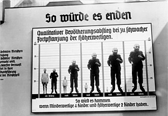 "Nazi eugenics - An ""Information Poster"" from the exhibition wonders of life in Berlin in 1935"