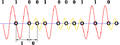 C2n waveform.png