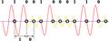 C2n waveform.png